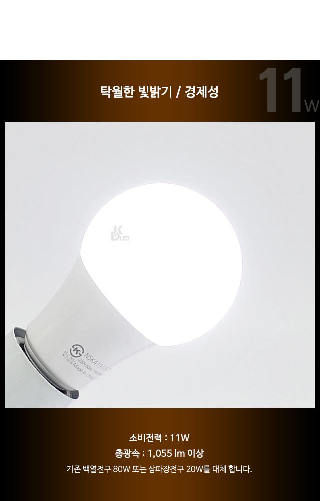 LED전구 11W 주광색 삼파장전구 대체 GN-3411 지니조명