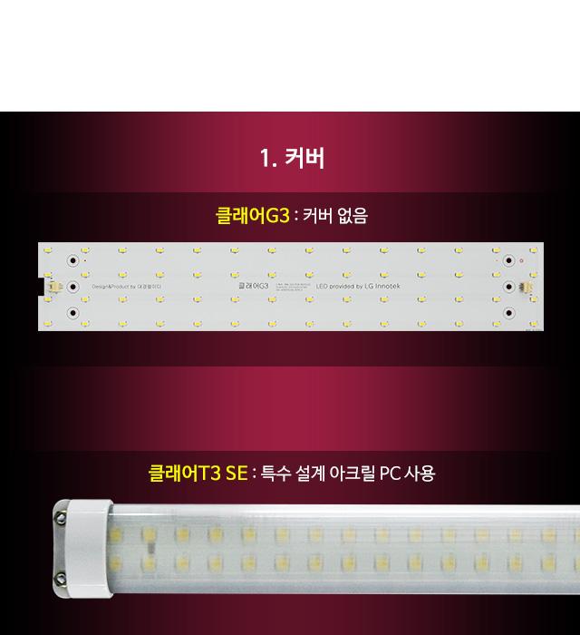 LED조명